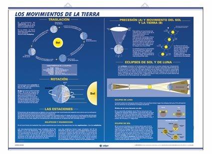 Lamina sistema solar/movientos tierra (115x90)