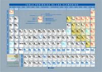Tabla periodica a5 cl.alf.elementos quimicos d/c (21x15)