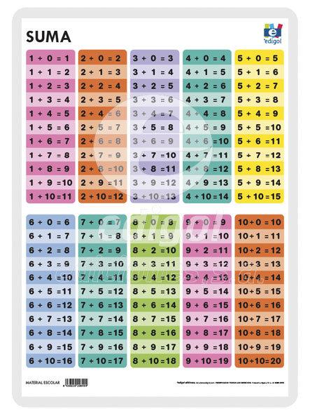Lamina a3 primaria suma 1 tabla de sumar (42x29)