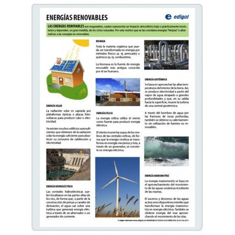 Lamina a3 eso energias renovables (42x29) ciencias y ecolog