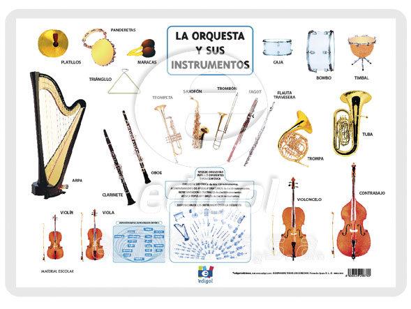 Lamina a3 primaria orquesta y sus instrumentos (42x29)