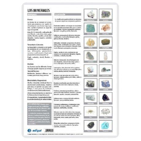 Lamina a3 eso los minerales (42x29) ciencias y ecologia