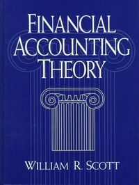 Financial accounting theo