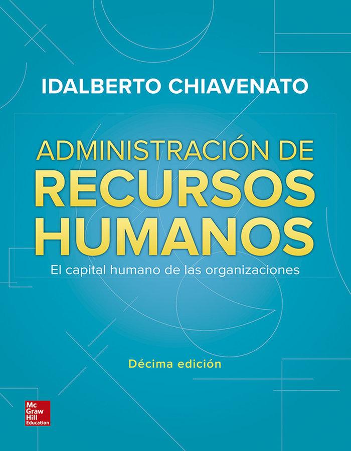 Administracion de recursos humanos
