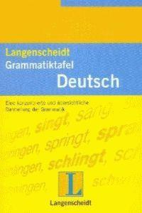 Grammatiktafel dustsch