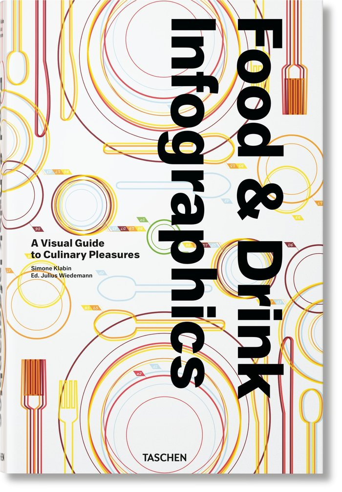 Food drink infographics