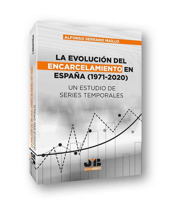 La evolucion del encarcelamiento en españa (1971-2020)