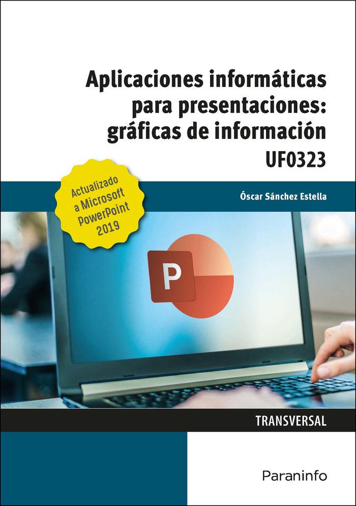 Aplicaciones informaticas para presentaciones: graficas de i