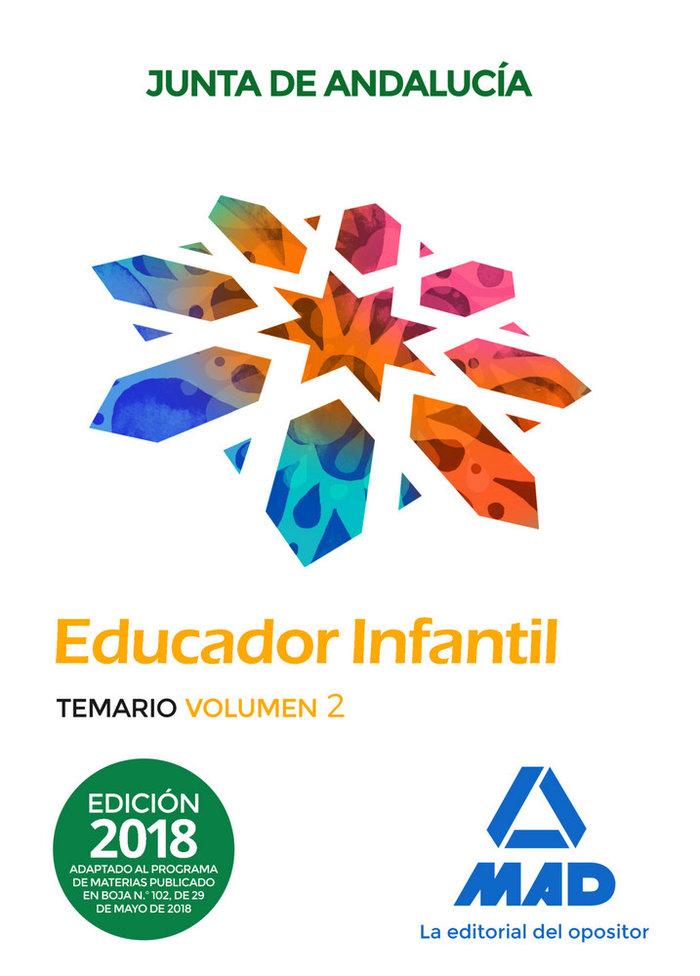 Educadores infantiles personal laboral junta andalucia 2