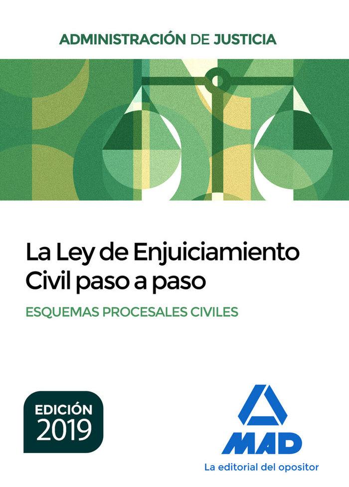 Ley de enjuiciamiento civil paso a paso esquemas procesales