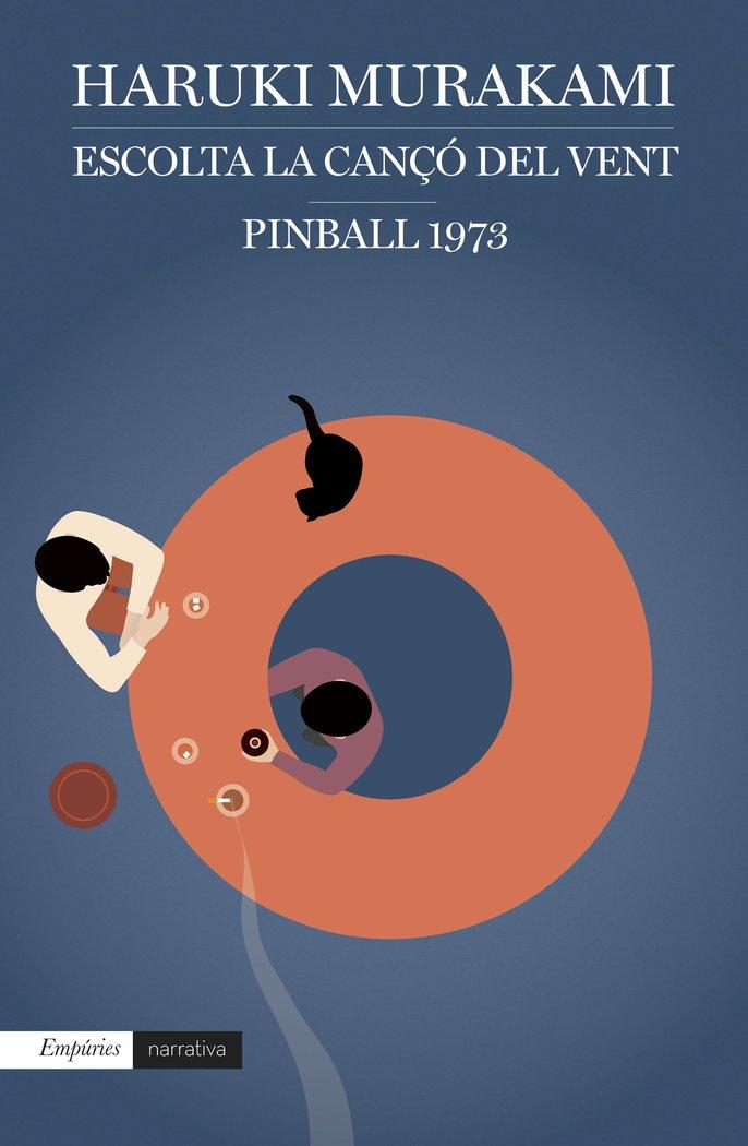 Escolta la canço del vent i pinball, 1973
