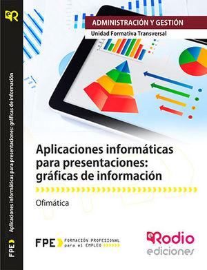 Aplicaciones informaticas para presentaciones graficas de
