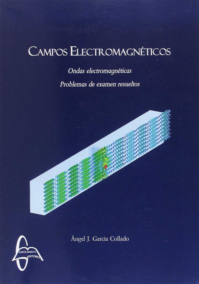 Campos electromagneticos ondas electromagneticas