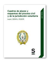 Cuadros de plazos y esquemas del proceso civil y de la juris