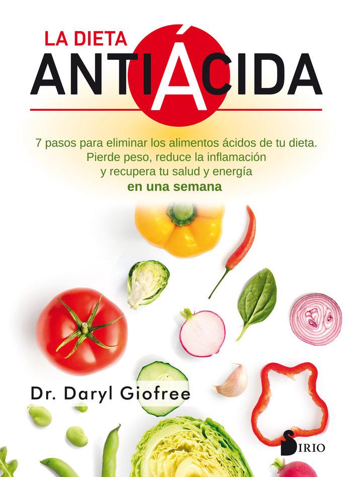 La dieta antiacida