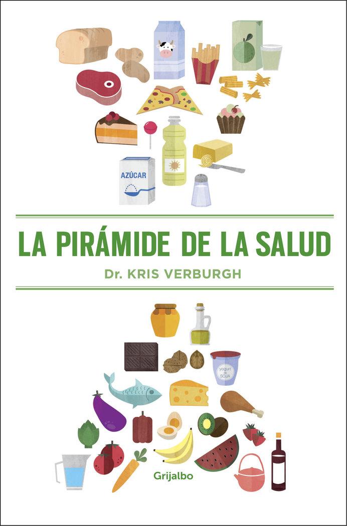 Piramide de la salud,la