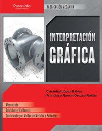 Interpretacion grafica