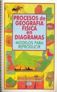 Procesos geograf.fisica diagramas