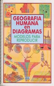 Geografia humana diagramas
