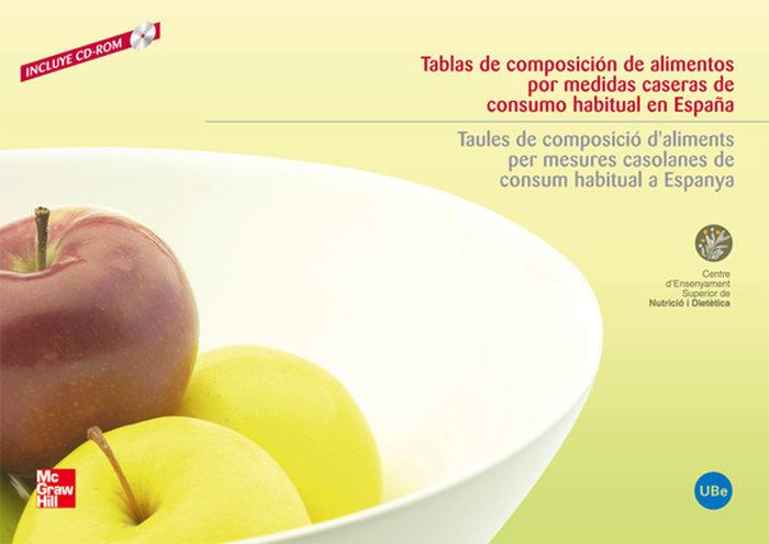 Tablas composicion alimentos medidas caseras consumo españa