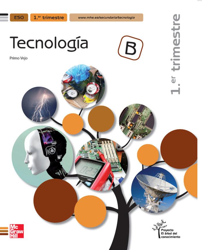 Tecnologia b eso trim.11 arbol conocimiento