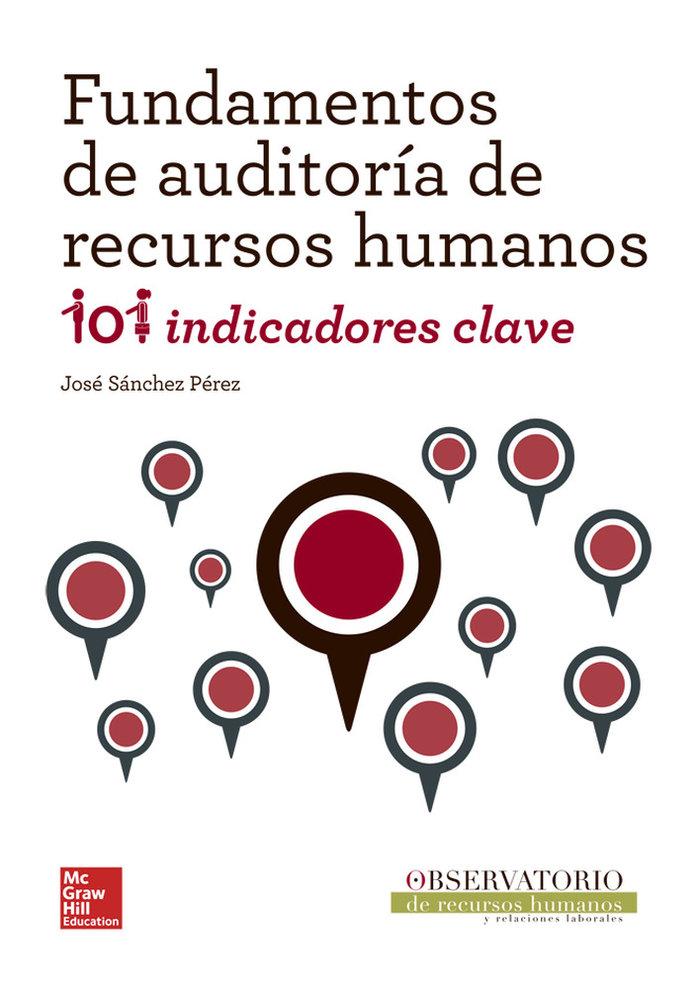 Fundamentos de auditoria de recursos humanos