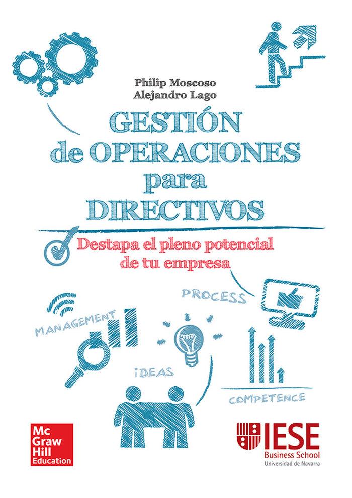 Gestion de operaciones para directivos