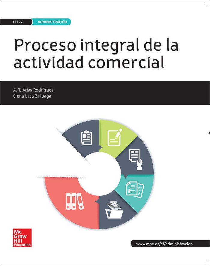 Proceso integral actividad comercial gs 16 cf