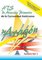 Ats de atencion primaria de la comunidad autonoma de aragon.