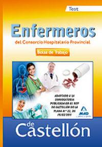 Bolsa de trabajo de enfermero-a, consorcio hospitalario prov