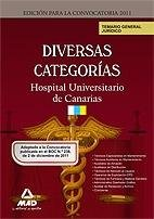 Diversas categorias complejo hospitalario