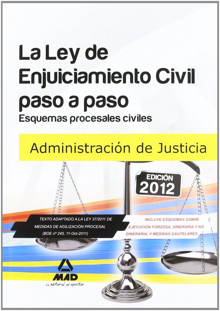 Ley de enjuiciamiento civil paso a paso,la