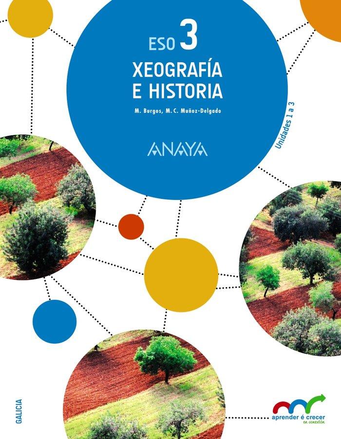 Xeografia historia 3ºeso galicia