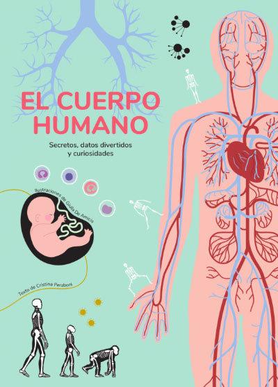 El cuerpo humano (vvkids)