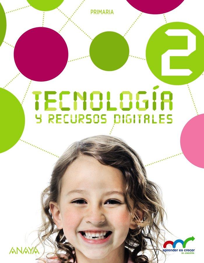 Tecnologia recursos digitales 2ºep 17 madrid