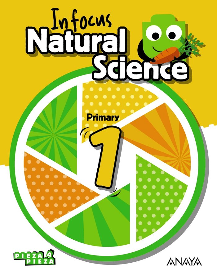 Natural science 1 in focus
