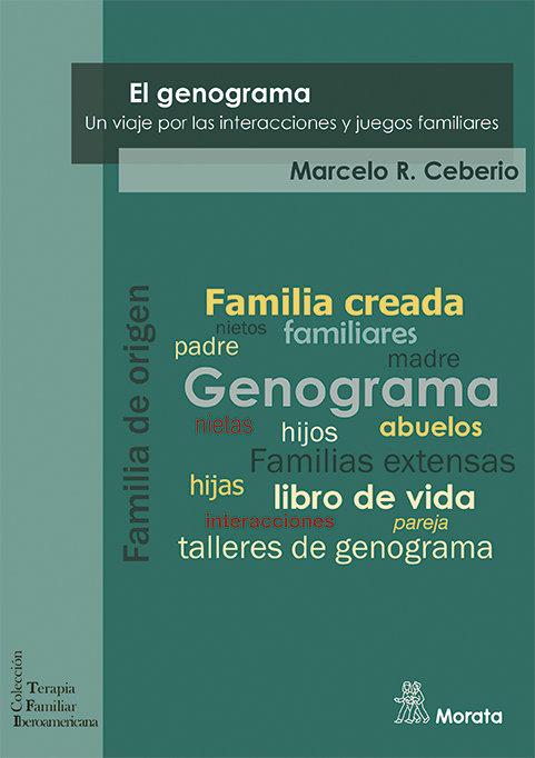 Genograma un viaje por las interacciones y juegos familiar