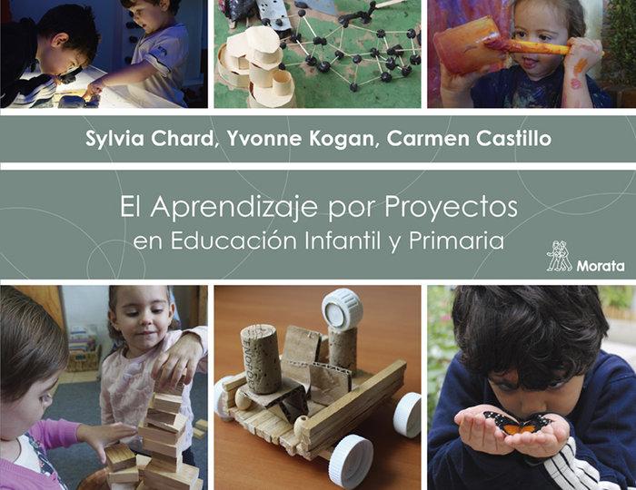 Aprendizaje por proyectos en educacion infantil,el