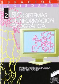 Sistemas informacion geografica sig
