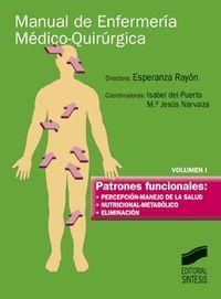 Patrones funcionales: percepcion- manejo de la salud, nutric