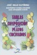 Tablas de composicion para platos cocinados