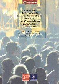 Evolucion industria cultura y ocio