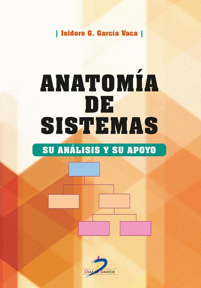 Anatomia de sistemas