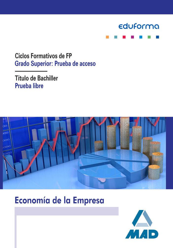Economia de la empresa prueba acceso cfs pl ne