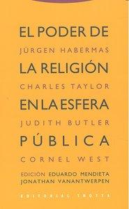Poder de la religion en la esfera publica,el