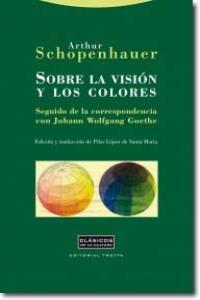 Sobre la vision y los colores