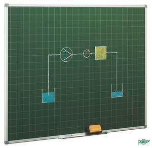 Pizarra verde cuadriculada 5x5cm 122x100 marco aluminio